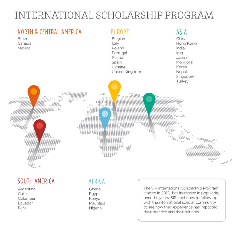 Society of Interventional Radiology- International