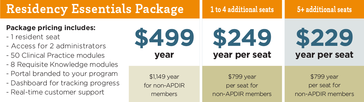 Residency Essentials pricing chart